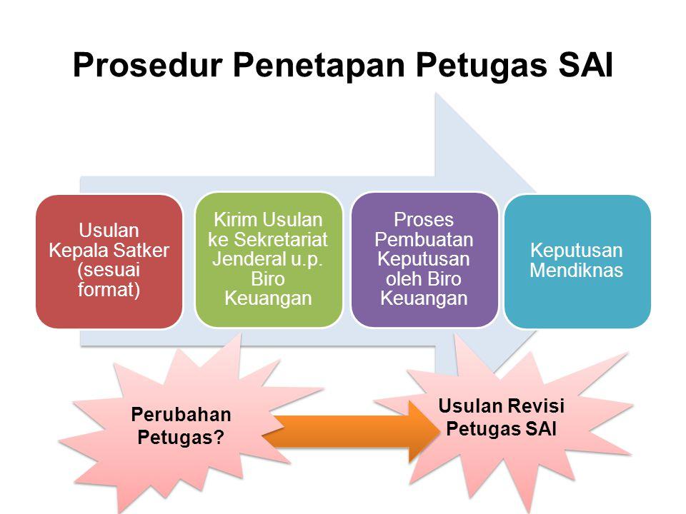 Format Usulan Revisi Petugas SAI oleh Kepala Satuan Kerja di lingkungan Kemdiknas Lampiran