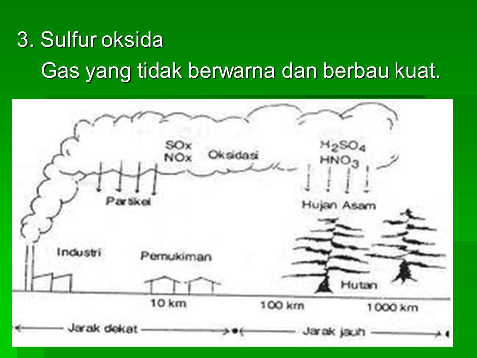 3. Sulfur oksida Gas yang tidak berwarna dan berbau kuat. Gas yang tidak berwarna dan berbau kuat.