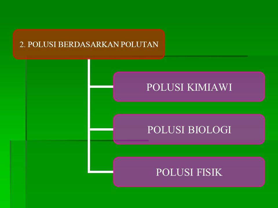 2. POLUSI BERDASARKAN POLUTAN POLUSI KIMIAWI POLUSI BIOLOGI POLUSI FISIK