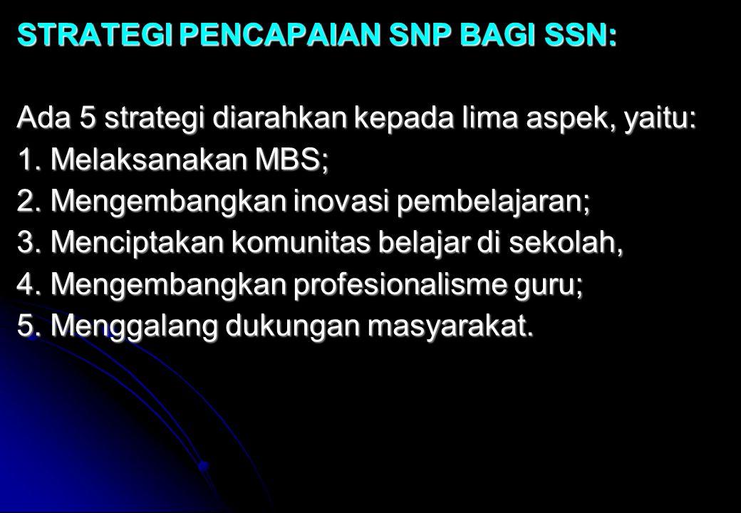 STRATEGI PENCAPAIAN SNP BAGI SSN: Ada 5 strategi diarahkan kepada lima aspek, yaitu: 1.
