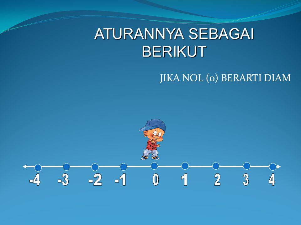 Selesaikanlah dengan menggunakan garis bilangan .1).