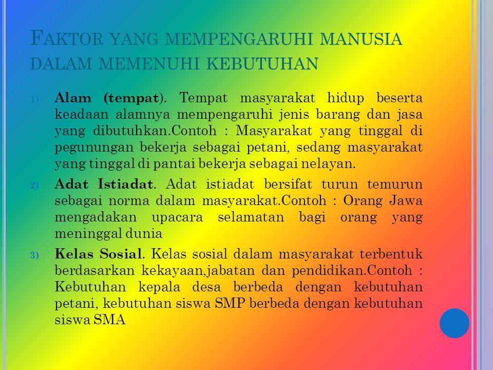 F AKTOR YANG MEMPENGARUHI MANUSIA DALAM MEMENUHI KEBUTUHAN 1) Alam (tempat ).