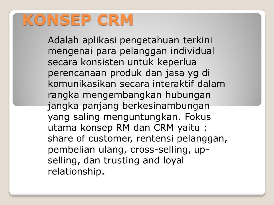 KONSEP CRM Adalah aplikasi pengetahuan terkini mengenai para pelanggan individual secara konsisten untuk keperlua perencanaan produk dan jasa yg di komunikasikan secara interaktif dalam rangka mengembangkan hubungan jangka panjang berkesinambungan yang saling menguntungkan.