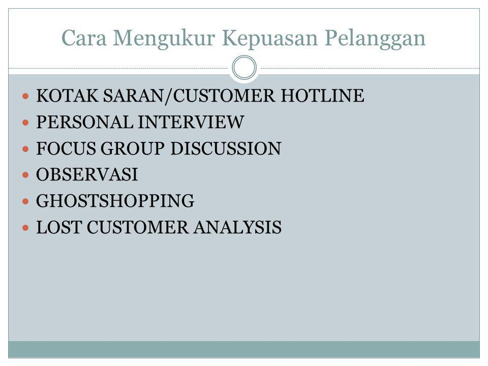 Cara Mengukur Kepuasan Pelanggan KOTAK SARAN/CUSTOMER HOTLINE PERSONAL INTERVIEW FOCUS GROUP DISCUSSION OBSERVASI GHOSTSHOPPING LOST CUSTOMER ANALYSIS