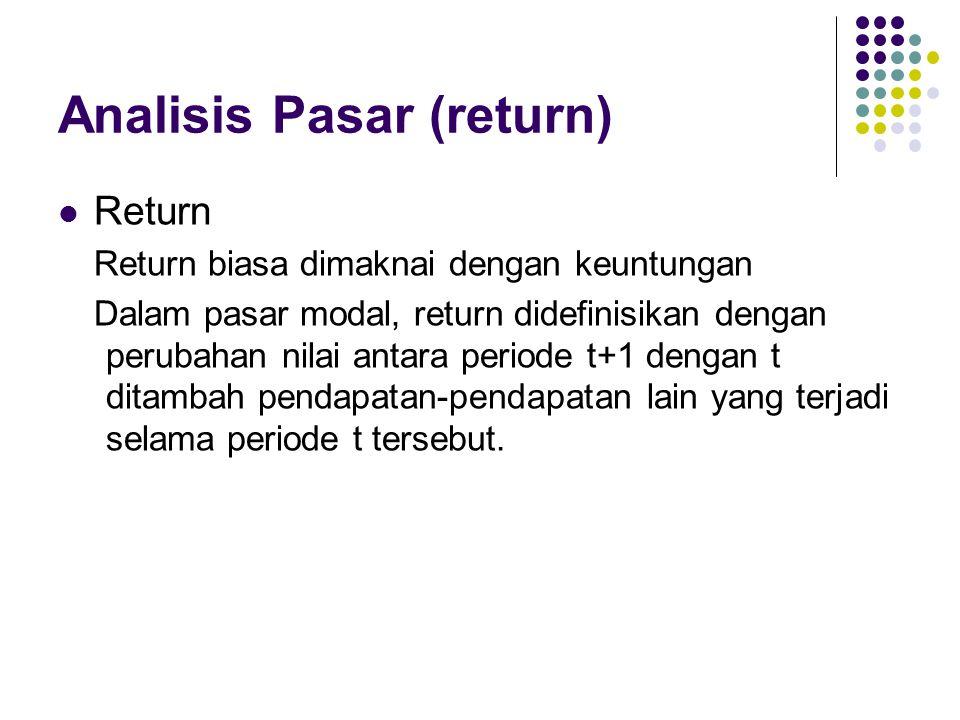 Analisis Pasar (return) Return Return biasa dimaknai dengan keuntungan Dalam pasar modal, return didefinisikan dengan perubahan nilai antara periode t