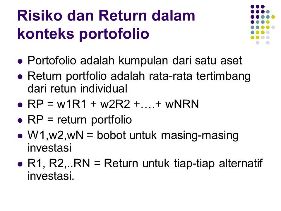 Risiko dan Return dalam konteks portofolio Portofolio adalah kumpulan dari satu aset Return portfolio adalah rata-rata tertimbang dari retun individua