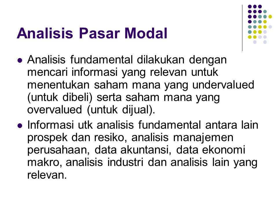 Analisis Pasar Modal Analisis fundamental dilakukan dengan mencari informasi yang relevan untuk menentukan saham mana yang undervalued (untuk dibeli)