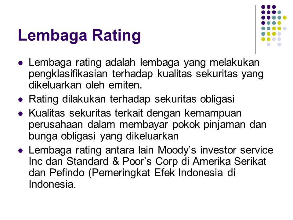 Lembaga Rating Lembaga rating adalah lembaga yang melakukan pengklasifikasian terhadap kualitas sekuritas yang dikeluarkan oleh emiten. Rating dilakuk