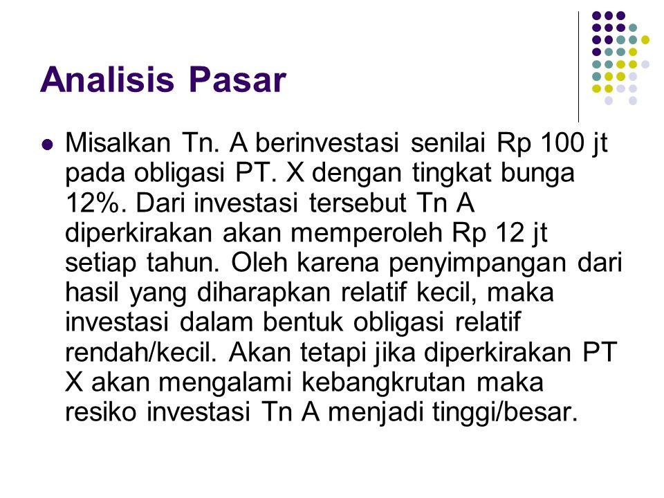 Analisis Pasar Misalkan Tn. A berinvestasi senilai Rp 100 jt pada obligasi PT. X dengan tingkat bunga 12%. Dari investasi tersebut Tn A diperkirakan a