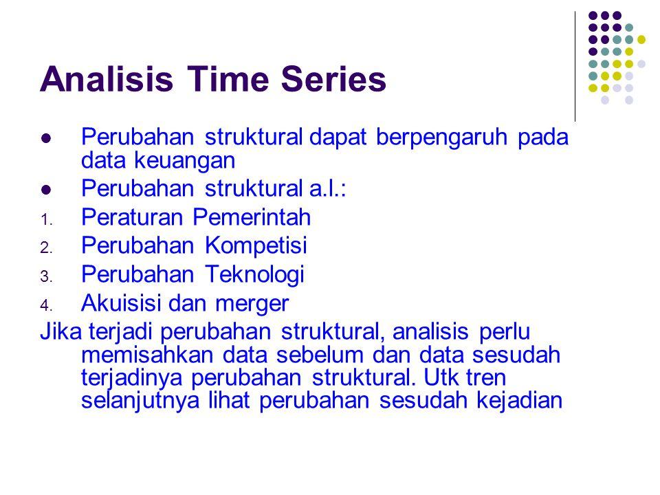 Analisis Time Series Perubahan struktural dapat berpengaruh pada data keuangan Perubahan struktural a.l.: 1. Peraturan Pemerintah 2. Perubahan Kompeti