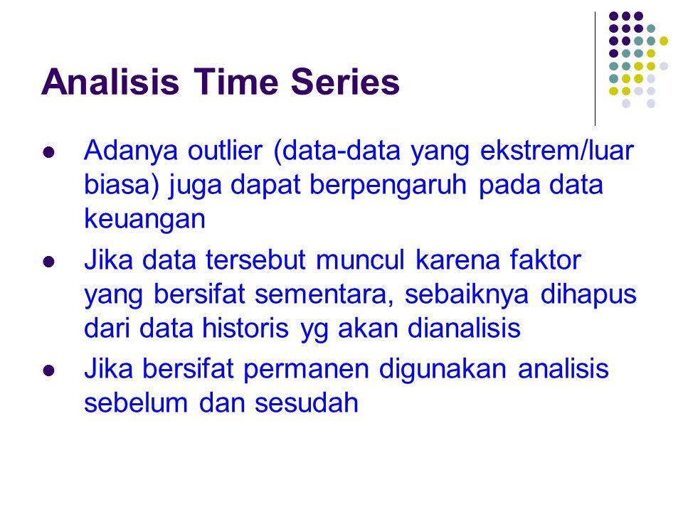 Analisis Time Series Adanya outlier (data-data yang ekstrem/luar biasa) juga dapat berpengaruh pada data keuangan Jika data tersebut muncul karena fak