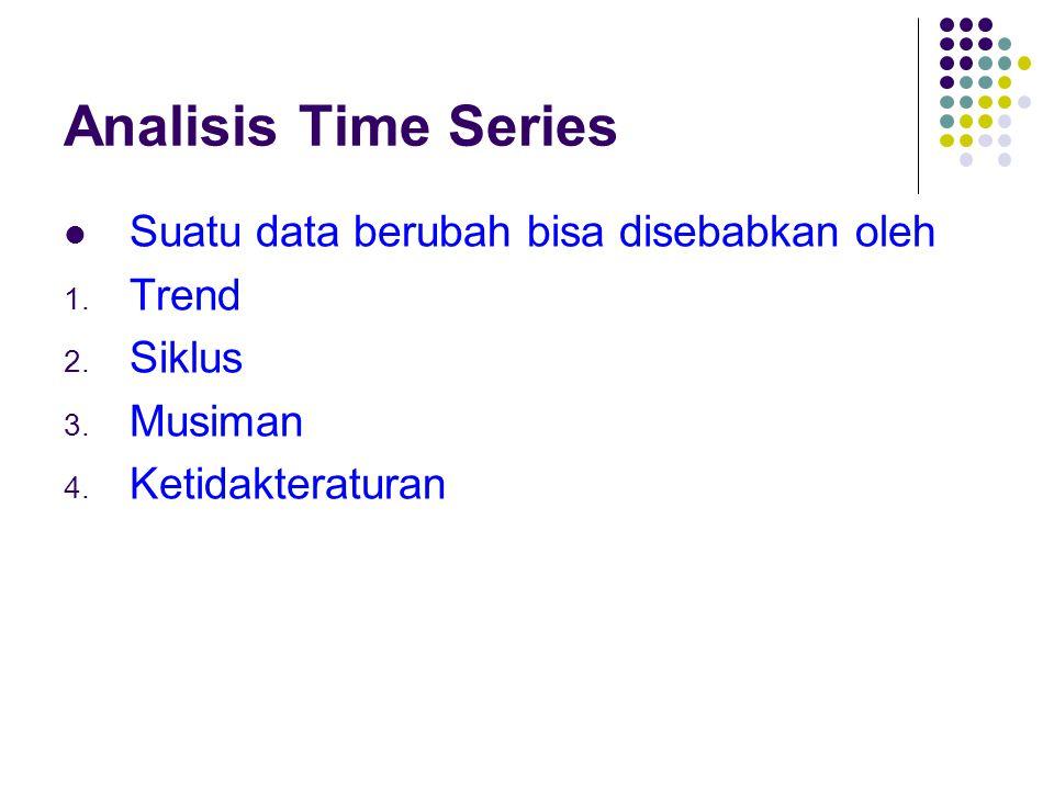Analisis Time Series Suatu data berubah bisa disebabkan oleh 1. Trend 2. Siklus 3. Musiman 4. Ketidakteraturan