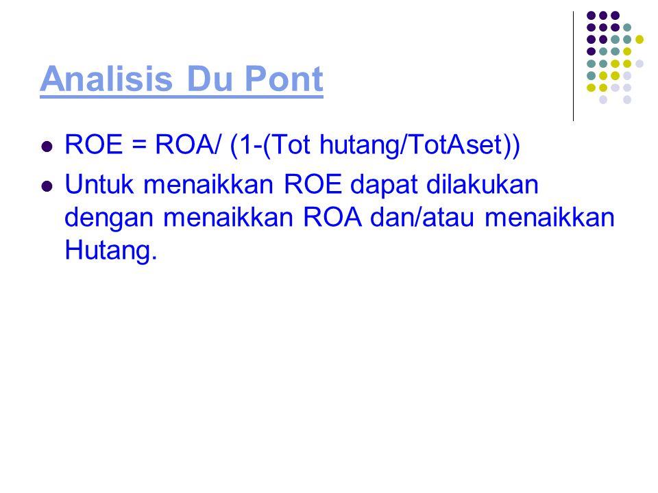 Analisis Du Pont ROE = ROA/ (1-(Tot hutang/TotAset)) Untuk menaikkan ROE dapat dilakukan dengan menaikkan ROA dan/atau menaikkan Hutang.