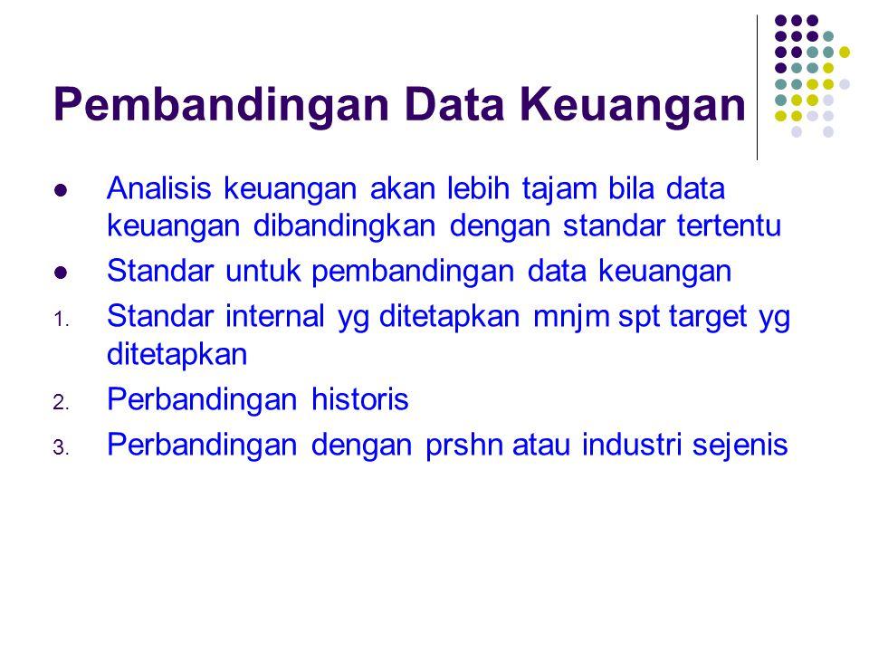 Pembandingan Data Keuangan Analisis keuangan akan lebih tajam bila data keuangan dibandingkan dengan standar tertentu Standar untuk pembandingan data