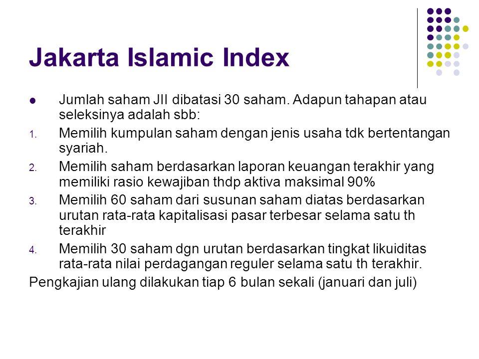 Jakarta Islamic Index Jumlah saham JII dibatasi 30 saham.