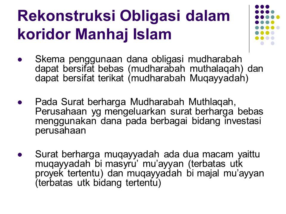 Rekonstruksi Obligasi dalam koridor Manhaj Islam Skema penggunaan dana obligasi mudharabah dapat bersifat bebas (mudharabah muthalaqah) dan dapat bersifat terikat (mudharabah Muqayyadah) Pada Surat berharga Mudharabah Muthlaqah, Perusahaan yg mengeluarkan surat berharga bebas menggunakan dana pada berbagai bidang investasi perusahaan Surat berharga muqayyadah ada dua macam yaittu muqayyadah bi masyru' mu'ayyan (terbatas utk proyek tertentu) dan muqayyadah bi majal mu'ayyan (terbatas utk bidang tertentu)