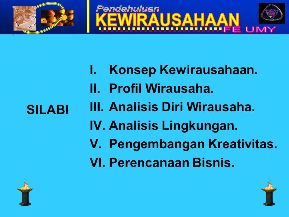 3 I.Konsep Kewirausahaan. II.Profil Wirausaha. III.Analisis Diri Wirausaha. IV.Analisis Lingkungan. V.Pengembangan Kreativitas. VI.Perencanaan Bisnis.