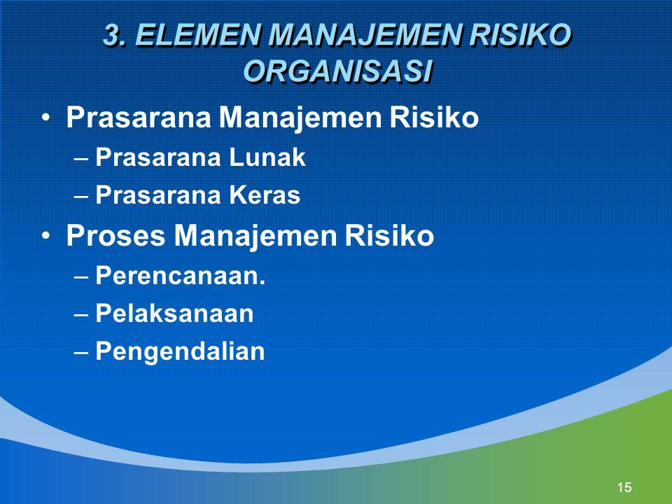 15 3. ELEMEN MANAJEMEN RISIKO ORGANISASI Prasarana Manajemen Risiko –Prasarana Lunak –Prasarana Keras Proses Manajemen Risiko –Perencanaan. –Pelaksana