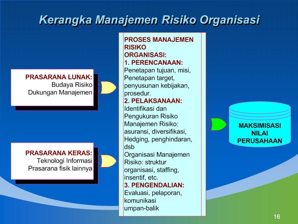 16 Kerangka Manajemen Risiko Organisasi