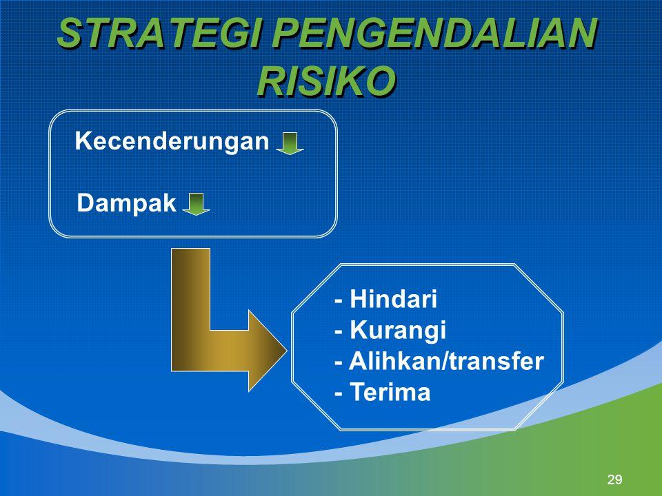 29 STRATEGI PENGENDALIAN RISIKO Kecenderungan Dampak - Hindari - Kurangi - Alihkan/transfer - Terima