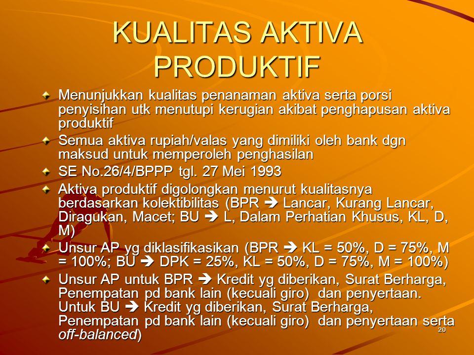 21 Kualitas Aktiva Produktif … Bobot Total KAP 30% Rasio KAP (APD/AP)  bobot 25% - Rasio 22,5% atau lebih NK = 0 dan setiap penurunan 0,15% NK ditambah 1 dgn maks 100  BPR.