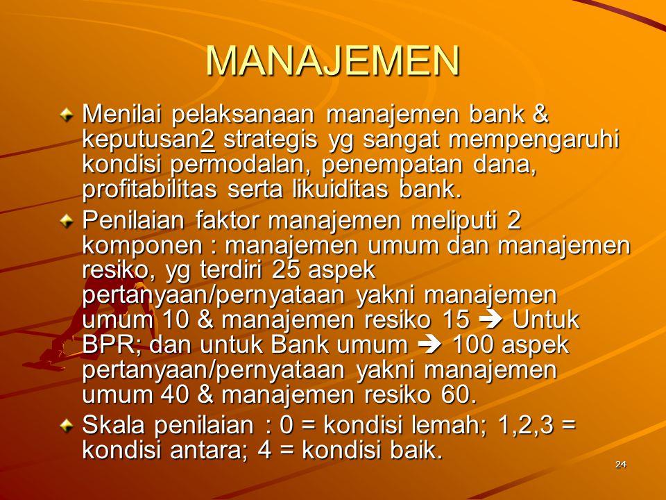 25 Manajemen … MATERI PERTANYAAN/PERNYATAAN: Manajemen Umum - Strategi/sasaran - Struktur - Sistem - Kepemimpinan Manajemen Risiko - Risiko likuiditas - Risiko kredit - Risiko operasional - Risiko hukum - Risiko pemilik & pengurus