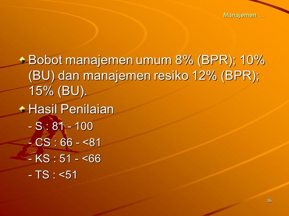27 RENTABILITAS Mengukur tingkat profitabilitas bank dalam mengelola aktiva produktif dan sumber pendapatan lainnya serta tingkat efisiensi operasional.