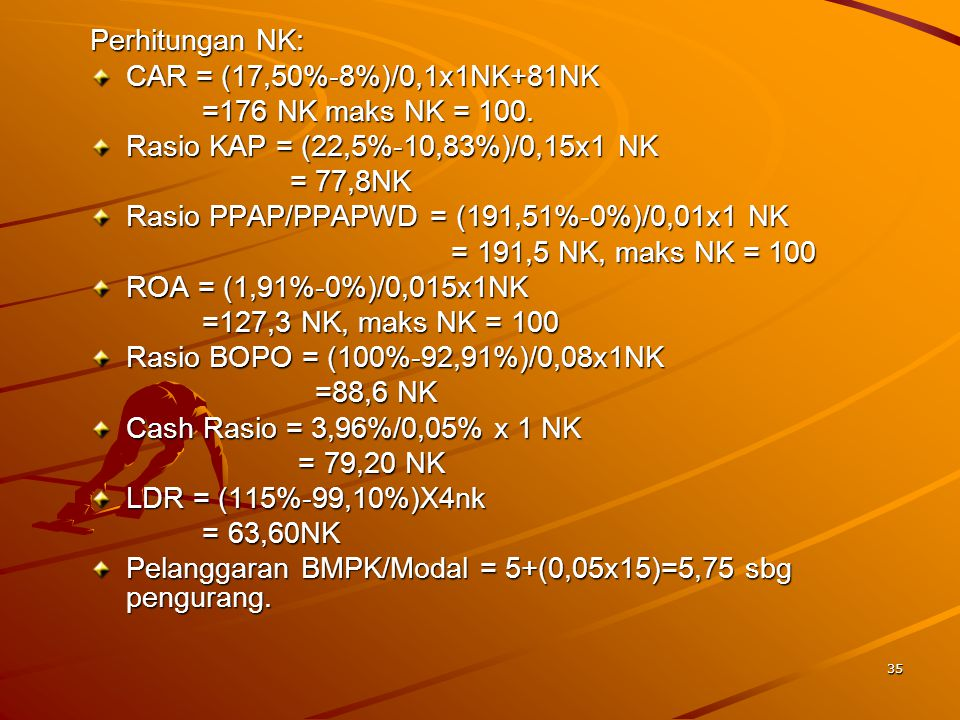 36 FAKTORRASIO%NK Bobot Kompo nen (%) Bobot Kompo nen dlm faktor (%) NK Kompo nen (4x6) NK Faktor (5x7) Predikat (1)(2)(3)(4)(5)(6)(7)(8)(9) PERMODALANCAR17,5010030100100 NK Faktor 3010010030S KAPKAP10,8377,8258364,57 PPAP/PPAPWD191,5110051717,00 3010081,5724,47S MANAJEMEN Manj.