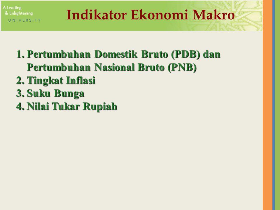 A Leading & Enlightening U N I V E R S I T Y Indikator Ekonomi Makro 1.Pertumbuhan Domestik Bruto (PDB) dan Pertumbuhan Nasional Bruto (PNB) 2.Tingkat
