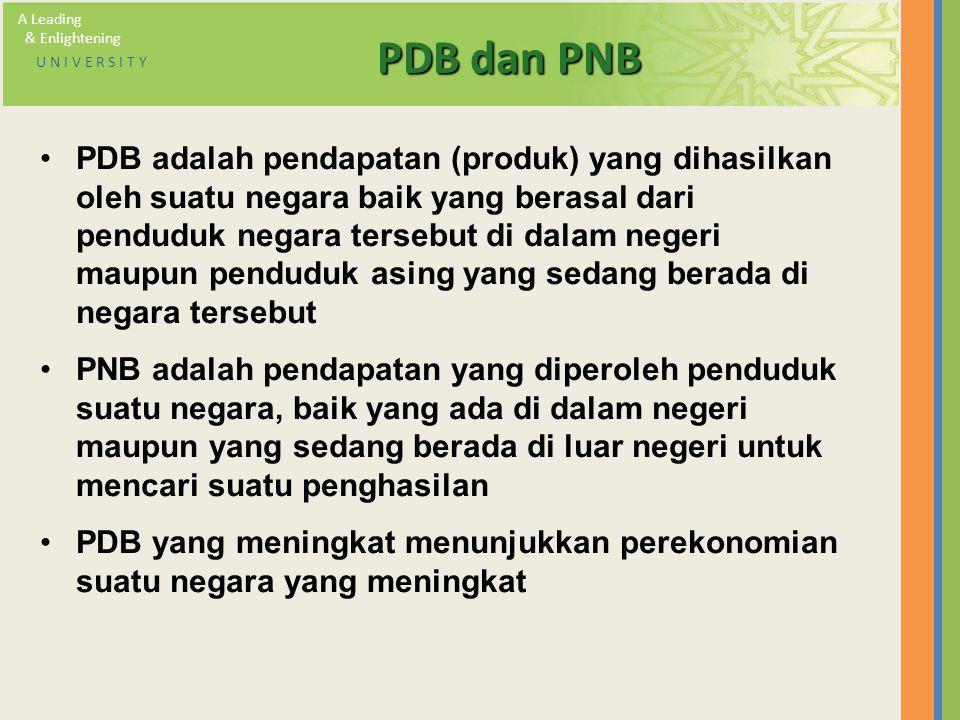 A Leading & Enlightening U N I V E R S I T Y PDB dan PNB PDB adalah pendapatan (produk) yang dihasilkan oleh suatu negara baik yang berasal dari pendu