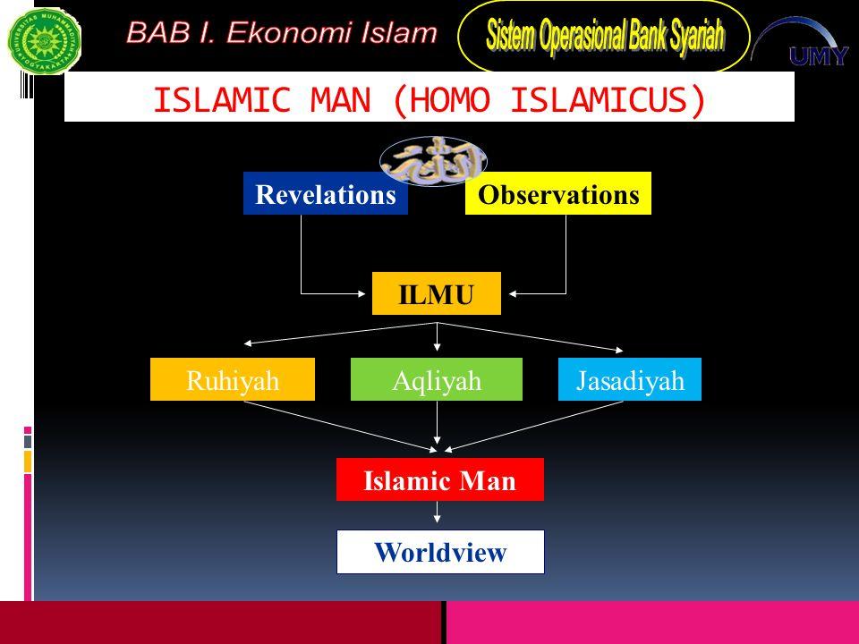ISLAMIC MAN (HOMO ISLAMICUS) RevelationsObservations ILMU AqliyahRuhiyahJasadiyah Islamic Man Worldview