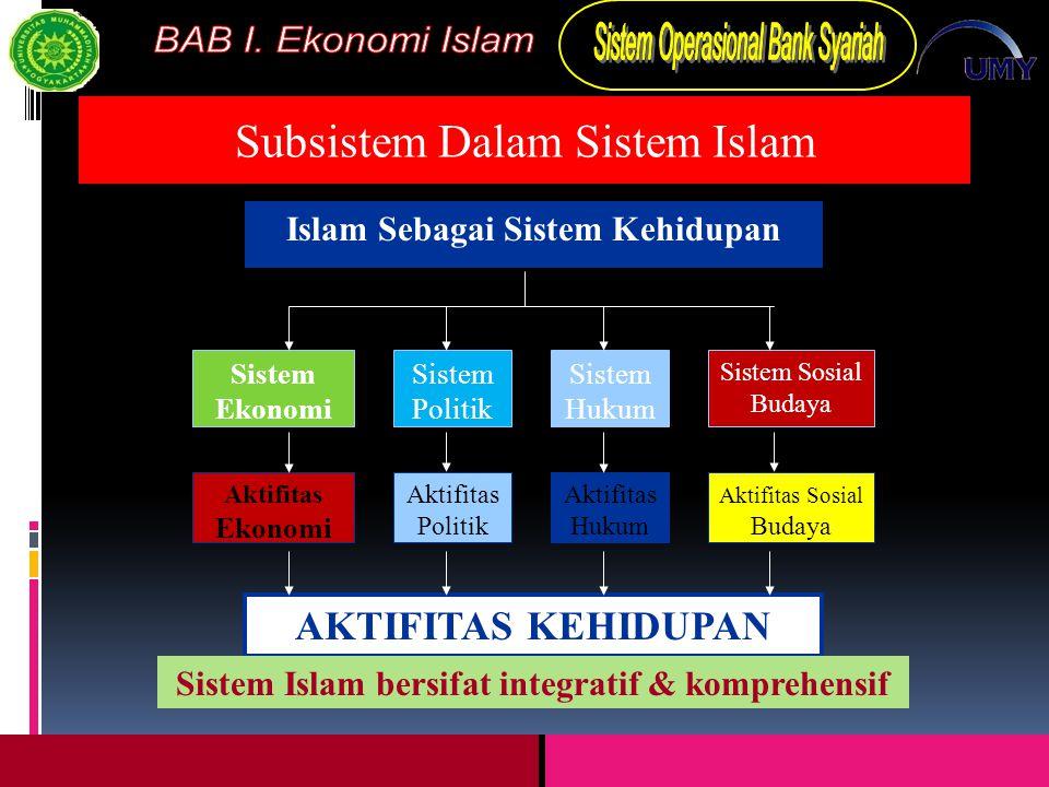 Subsistem Dalam Sistem Islam Islam Sebagai Sistem Kehidupan Sistem Ekonomi Sistem Politik Sistem Hukum Sistem Sosial Budaya Aktifitas Ekonomi Aktifitas Politik Aktifitas Hukum Aktifitas Sosial Budaya AKTIFITAS KEHIDUPAN Sistem Islam bersifat integratif & komprehensif