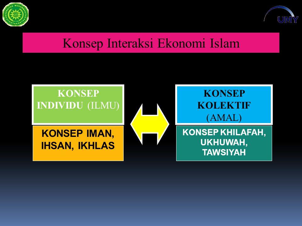 Konsep Interaksi Ekonomi Islam KONSEP INDIVIDU (ILMU) KONSEP KOLEKTIF (AMAL) KONSEP IMAN, IHSAN, IKHLAS KONSEP KHILAFAH, UKHUWAH, TAWSIYAH