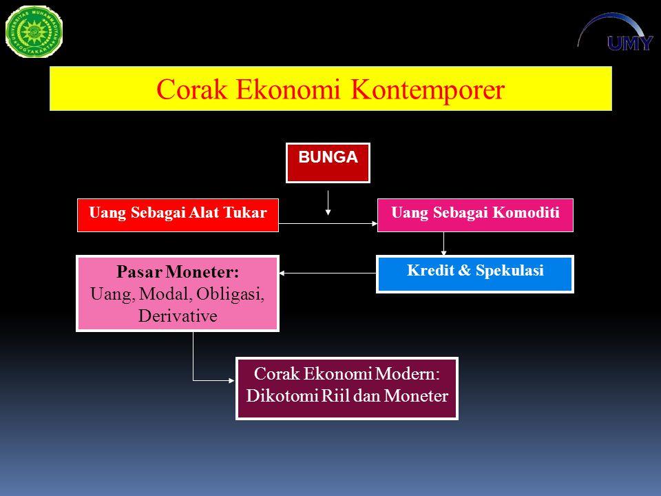 BUNGA Corak Ekonomi Kontemporer Uang Sebagai Alat TukarUang Sebagai Komoditi Kredit & Spekulasi Pasar Moneter: Uang, Modal, Obligasi, Derivative Corak Ekonomi Modern: Dikotomi Riil dan Moneter