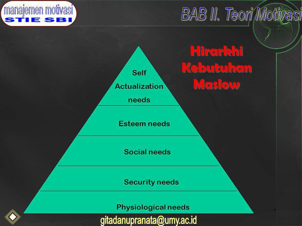7 Self Actualization needs Esteem needs Security needs Social needs Physiological needs Hirarkhi Kebutuhan Maslow