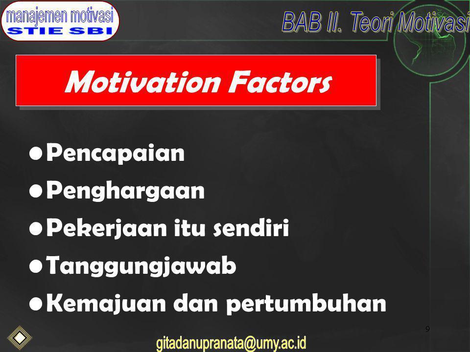 30 Gambar: Sebuah proses tipikal Motivasi Tujuan atau isu Pemahaman Pilihan-pilihan Tindakan Motivasi