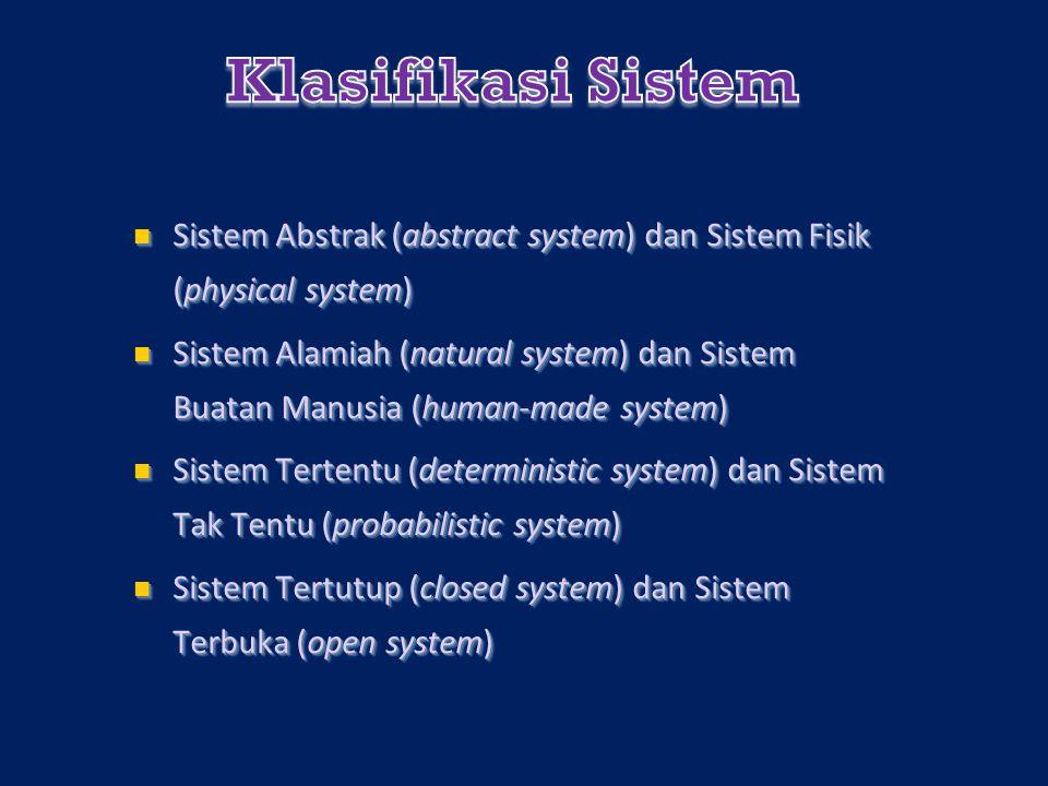 Sistem Abstrak (abstract system) dan Sistem Fisik (physical system) Sistem Abstrak (abstract system) dan Sistem Fisik (physical system) Sistem Alamiah (natural system) dan Sistem Buatan Manusia (human-made system) Sistem Alamiah (natural system) dan Sistem Buatan Manusia (human-made system) Sistem Tertentu (deterministic system) dan Sistem Tak Tentu (probabilistic system) Sistem Tertentu (deterministic system) dan Sistem Tak Tentu (probabilistic system) Sistem Tertutup (closed system) dan Sistem Terbuka (open system) Sistem Tertutup (closed system) dan Sistem Terbuka (open system) Sistem Abstrak (abstract system) dan Sistem Fisik (physical system) Sistem Abstrak (abstract system) dan Sistem Fisik (physical system) Sistem Alamiah (natural system) dan Sistem Buatan Manusia (human-made system) Sistem Alamiah (natural system) dan Sistem Buatan Manusia (human-made system) Sistem Tertentu (deterministic system) dan Sistem Tak Tentu (probabilistic system) Sistem Tertentu (deterministic system) dan Sistem Tak Tentu (probabilistic system) Sistem Tertutup (closed system) dan Sistem Terbuka (open system) Sistem Tertutup (closed system) dan Sistem Terbuka (open system)