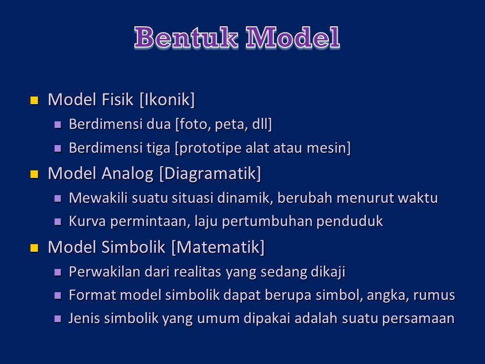 Model Fisik [Ikonik] Model Fisik [Ikonik] Berdimensi dua [foto, peta, dll] Berdimensi dua [foto, peta, dll] Berdimensi tiga [prototipe alat atau mesin