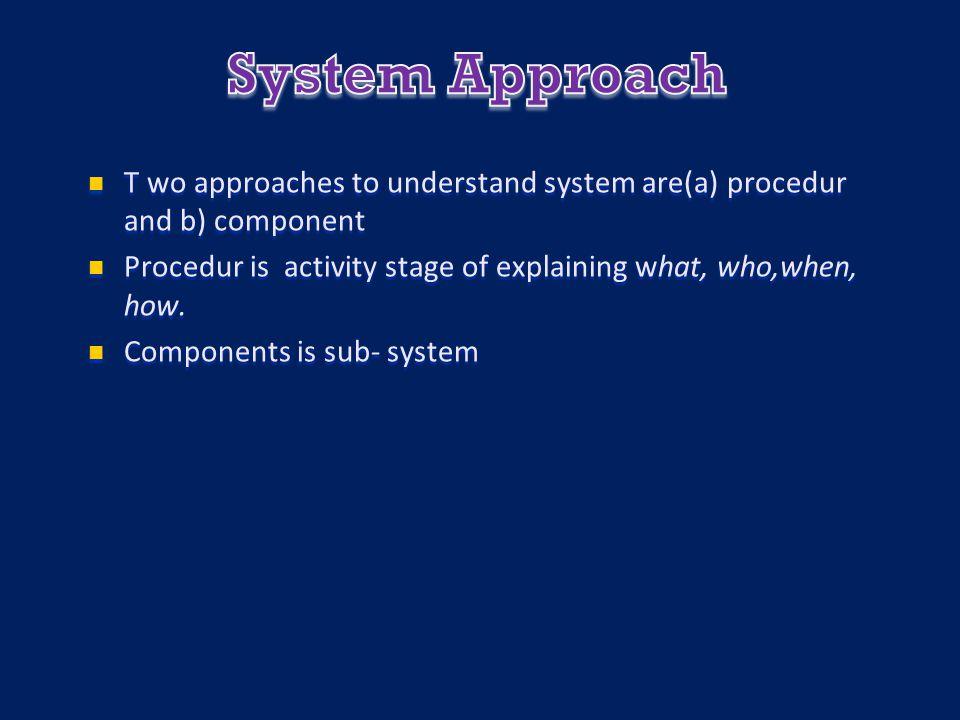 1. Boundary 1. Boundary 2. Environment 2. Environment 3. Interfaces 3. Interfaces