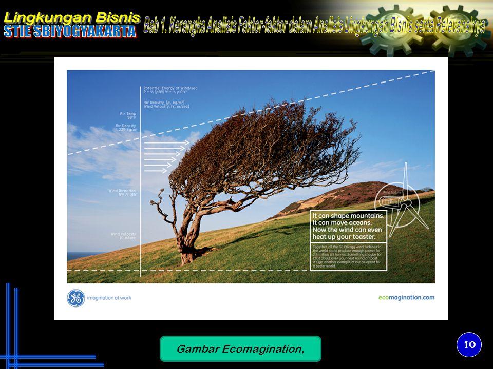 10 Gambar Ecomagination,