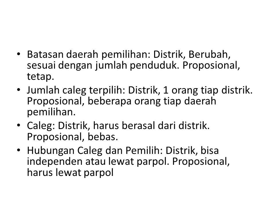 Batasan daerah pemilihan: Distrik, Berubah, sesuai dengan jumlah penduduk.