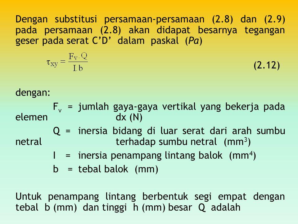 Dengan substitusi persamaan-persamaan (2.8) dan (2.9) pada persamaan (2.8) akan didapat besarnya tegangan geser pada serat C'D' dalam paskal (Pa) (2.1