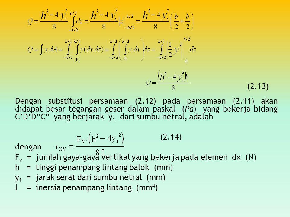 "Dengan substitusi persamaan (2.12) pada persamaan (2.11) akan didapat besar tegangan geser dalam paskal (Pa) yang bekerja bidang C'D'D""C"" yang berjara"