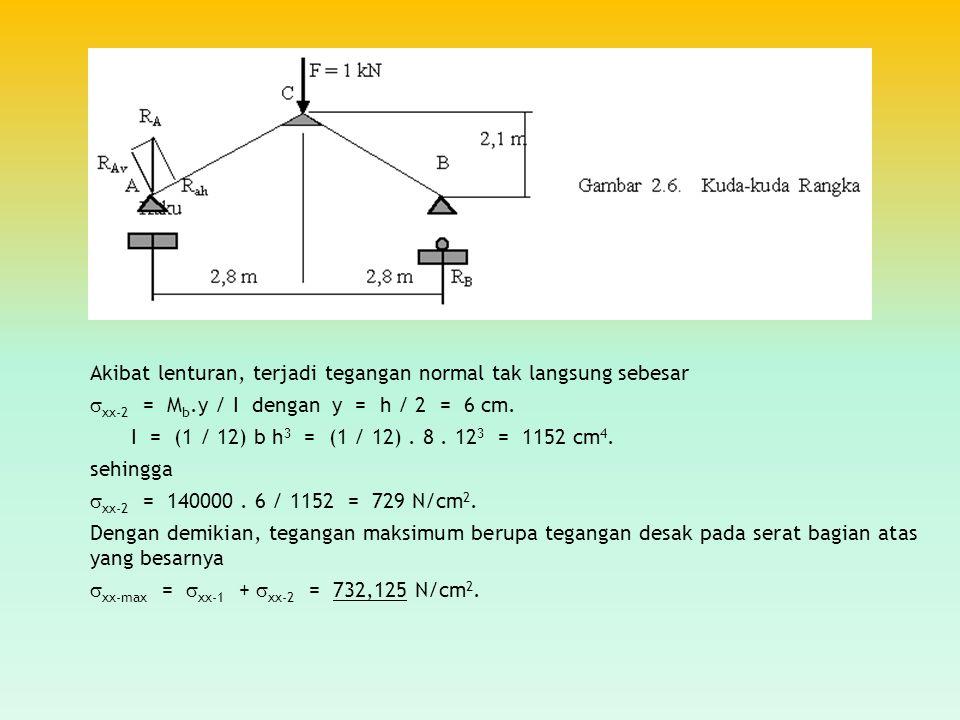 Akibat lenturan, terjadi tegangan normal tak langsung sebesar  xx-2 = M b.y / Idengany = h / 2 = 6 cm. I = (1 / 12) b h 3 = (1 / 12). 8. 12 3 = 1152