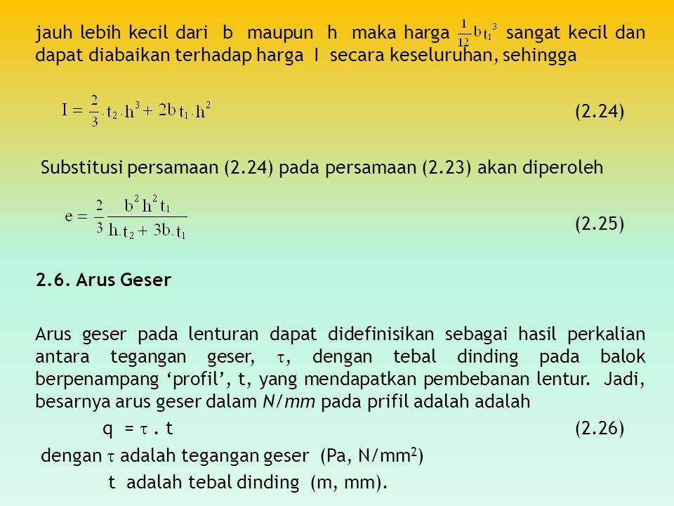jauh lebih kecil dari b maupun h maka harga sangat kecil dan dapat diabaikan terhadap harga I secara keseluruhan, sehingga (2.24) Substitusi persamaan