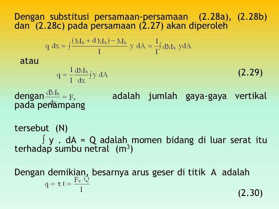 Dengan substitusi persamaan-persamaan (2.28a), (2.28b) dan (2.28c) pada persamaan (2.27) akan diperoleh atau (2.29) dengan adalah jumlah gaya-gaya ver