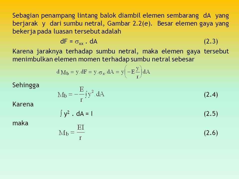 Sehingga (2.4) Karena  y 2. dA = I (2.5) maka (2.6) Sebagian penampang lintang balok diambil elemen sembarang dA yang berjarak y dari sumbu netral, G