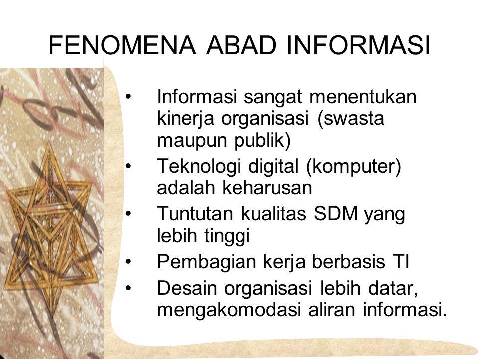 FENOMENA ABAD INFORMASI Informasi sangat menentukan kinerja organisasi (swasta maupun publik) Teknologi digital (komputer) adalah keharusan Tuntutan k