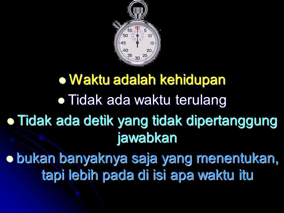 2 NIKMAT SEHAT SEMPAT JAGA SEHAT managemen waktu