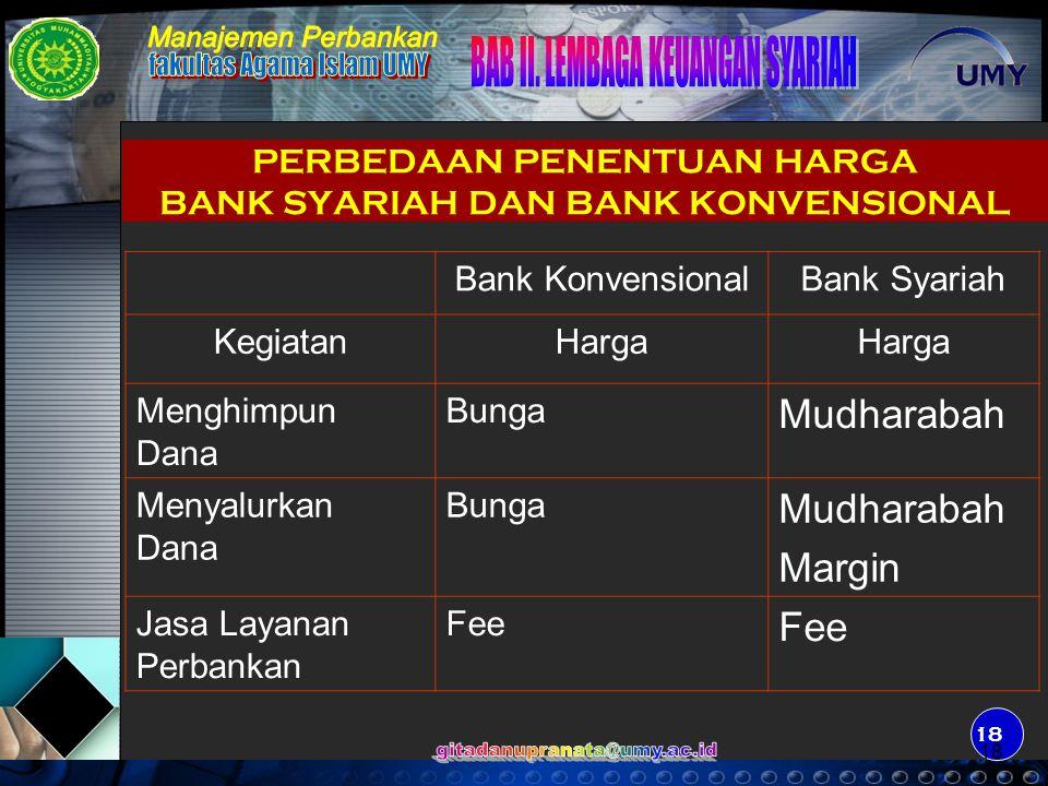 19 BANK Syariah UmumBPR Konvensional UmumBPR